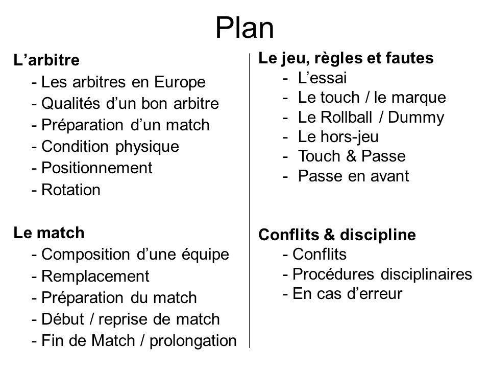 Plan Larbitre - Les arbitres en Europe - Qualités dun bon arbitre - Préparation dun match - Condition physique - Positionnement - Rotation Le match -