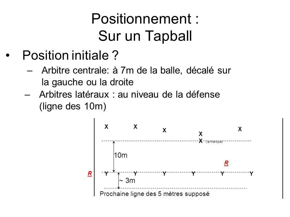Positionnement : Sur un Tapball XX X X X (la marque) X YYYYYYYYYYYY R Position initiale ? 10m Prochaine ligne des 5 mètres supposé ~ 3m R –Arbitre cen