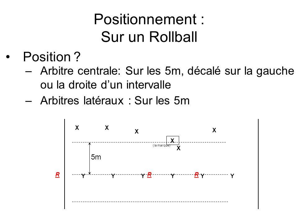 Positionnement : Sur un Rollball XX X X YYYYYYYYYYYY Position ? 5m RRR X (la marque) X –Arbitre centrale: Sur les 5m, décalé sur la gauche ou la droit