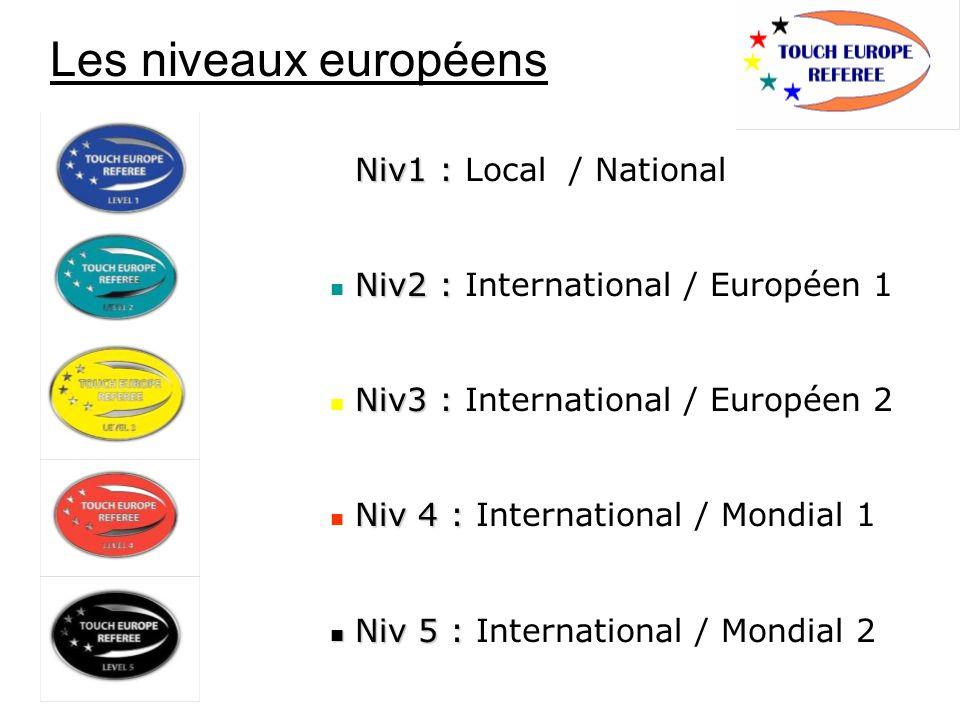 Les niveaux européens Niv1 : Niv1 : Local / National Niv2 : Niv2 : International / Européen 1 Niv3 : Niv3 : International / Européen 2 Niv 4 : Niv 4 :