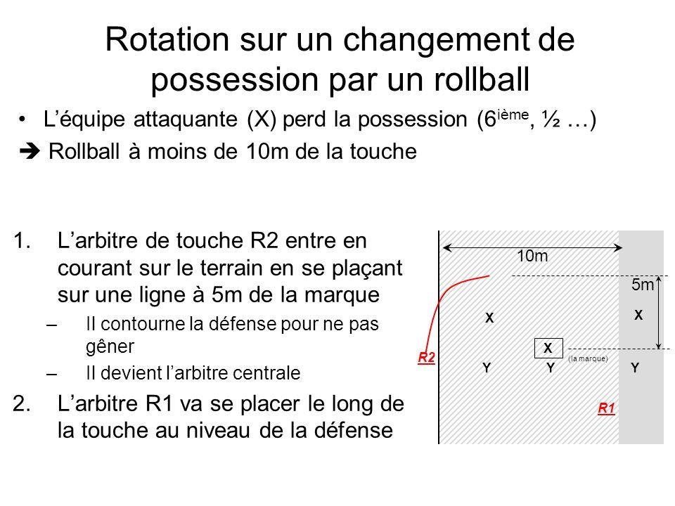 Rotation sur un changement de possession par un rollball 1.Larbitre de touche R2 entre en courant sur le terrain en se plaçant sur une ligne à 5m de l