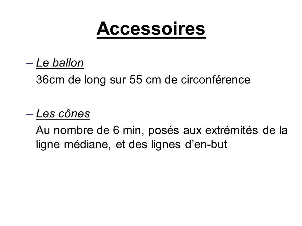 Accessoires –Le ballon 36cm de long sur 55 cm de circonférence –Les cônes Au nombre de 6 min, posés aux extrémités de la ligne médiane, et des lignes
