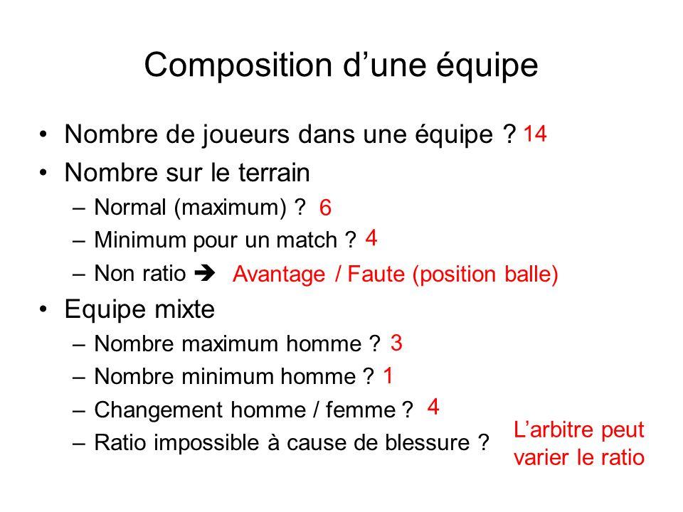 Composition dune équipe Nombre de joueurs dans une équipe ? Nombre sur le terrain –Normal (maximum) ? –Minimum pour un match ? –Non ratio Equipe mixte