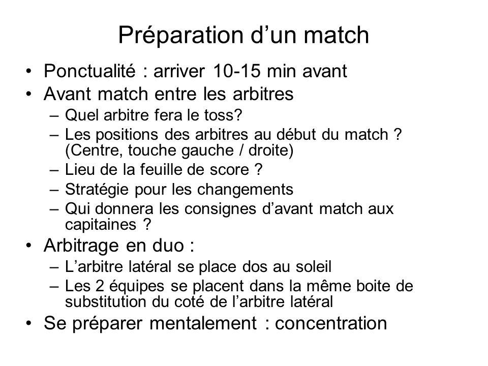 Préparation dun match Ponctualité : arriver 10-15 min avant Avant match entre les arbitres –Quel arbitre fera le toss? –Les positions des arbitres au
