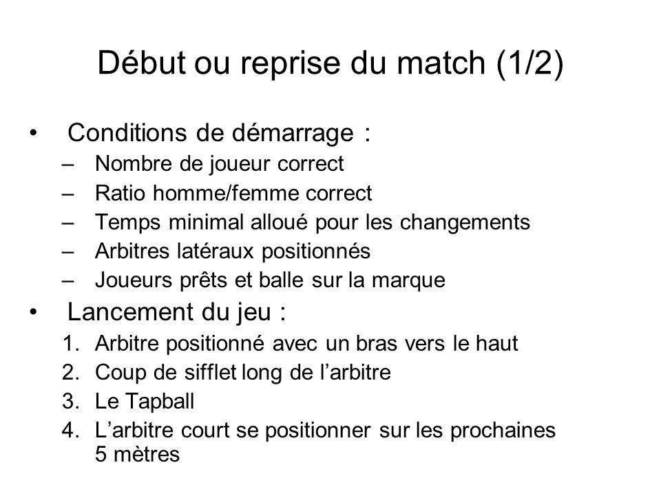 Début ou reprise du match (1/2) Conditions de démarrage : –Nombre de joueur correct –Ratio homme/femme correct –Temps minimal alloué pour les changeme