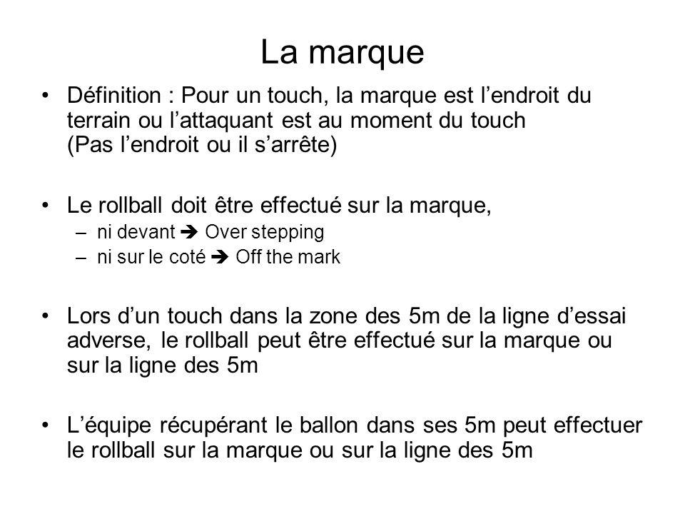 La marque Définition : Pour un touch, la marque est lendroit du terrain ou lattaquant est au moment du touch (Pas lendroit ou il sarrête) Le rollball