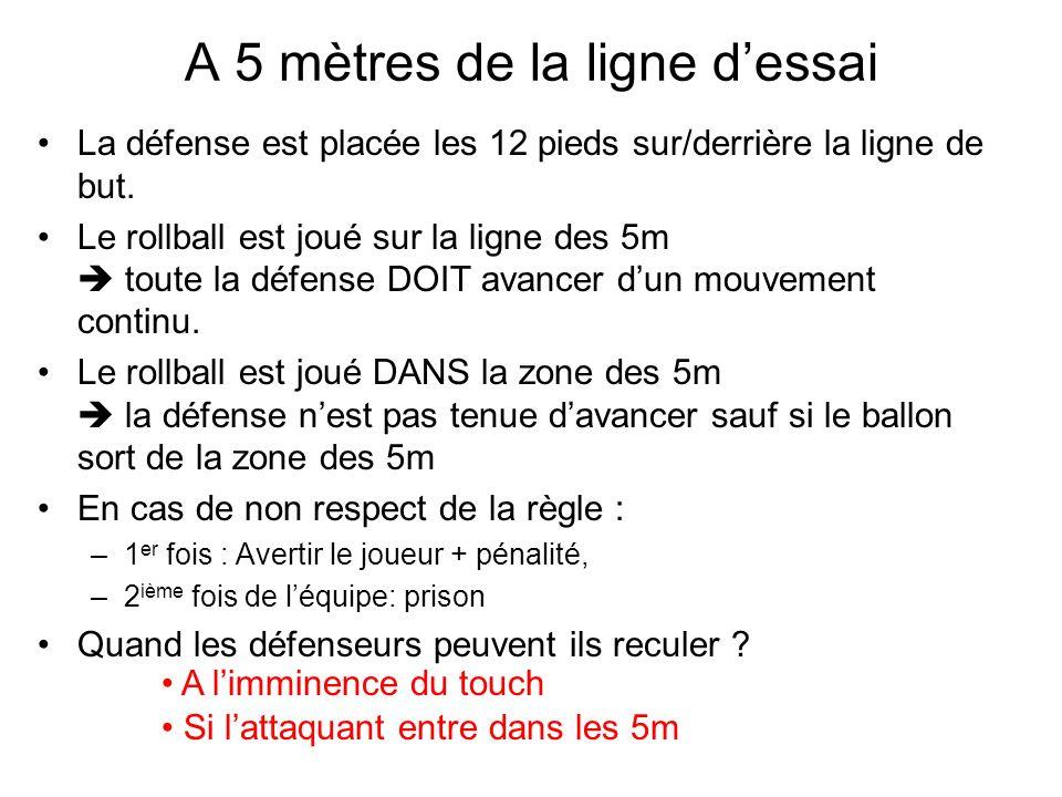 A 5 mètres de la ligne dessai La défense est placée les 12 pieds sur/derrière la ligne de but. Le rollball est joué sur la ligne des 5m toute la défen