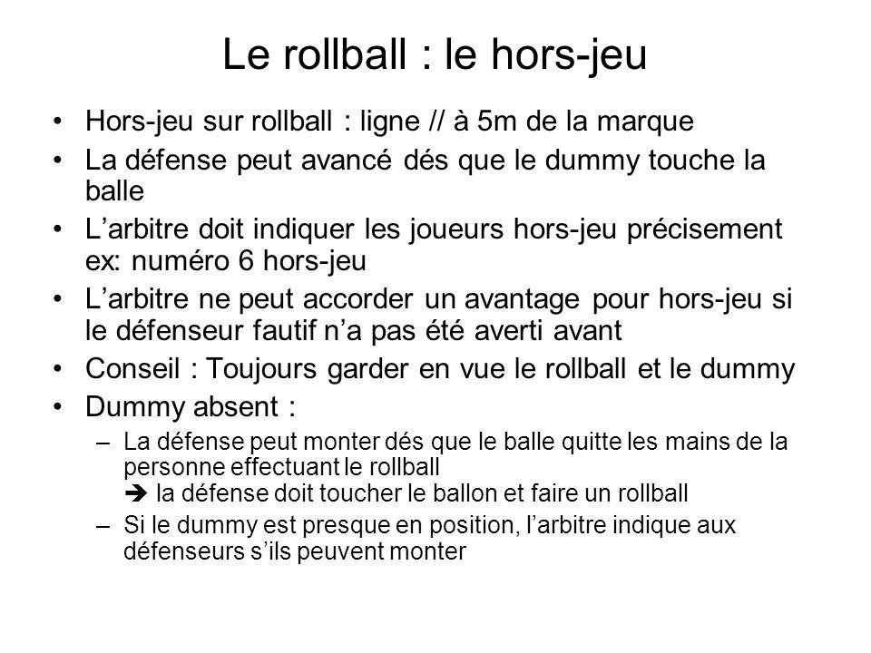 Le rollball : le hors-jeu Hors-jeu sur rollball : ligne // à 5m de la marque La défense peut avancé dés que le dummy touche la balle Larbitre doit ind