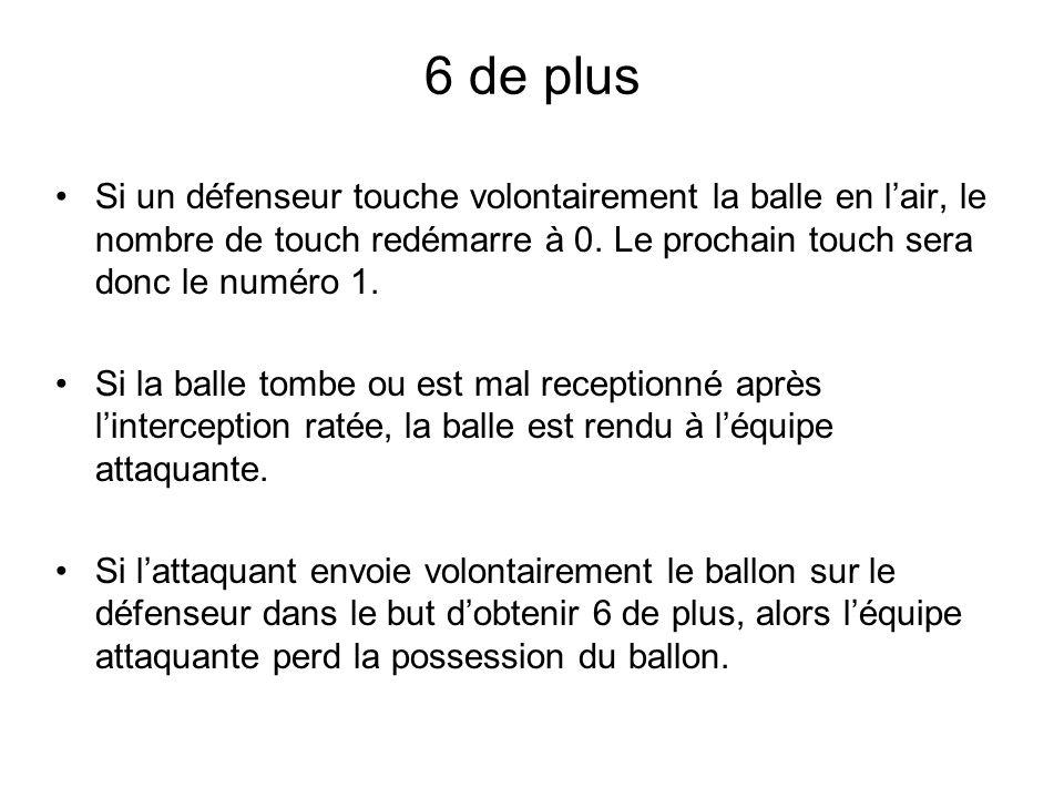 6 de plus Si un défenseur touche volontairement la balle en lair, le nombre de touch redémarre à 0. Le prochain touch sera donc le numéro 1. Si la bal