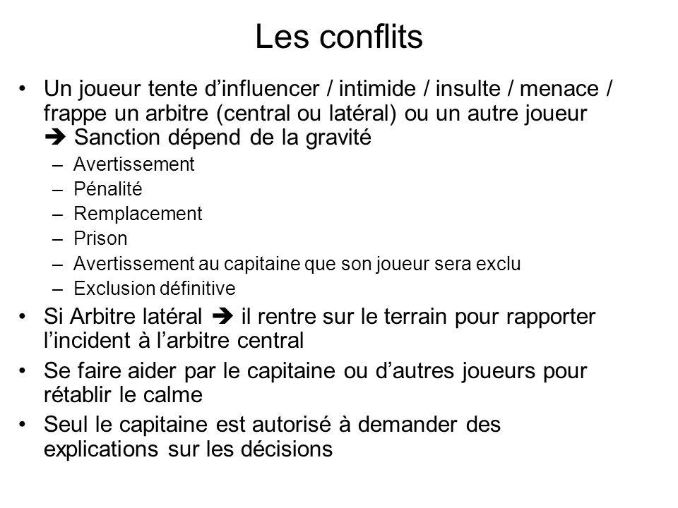 Les conflits Un joueur tente dinfluencer / intimide / insulte / menace / frappe un arbitre (central ou latéral) ou un autre joueur Sanction dépend de