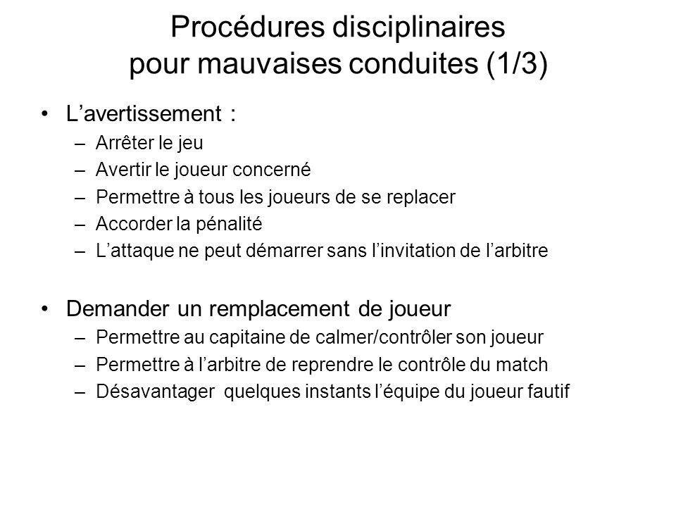 Procédures disciplinaires pour mauvaises conduites (1/3) Lavertissement : –Arrêter le jeu –Avertir le joueur concerné –Permettre à tous les joueurs de