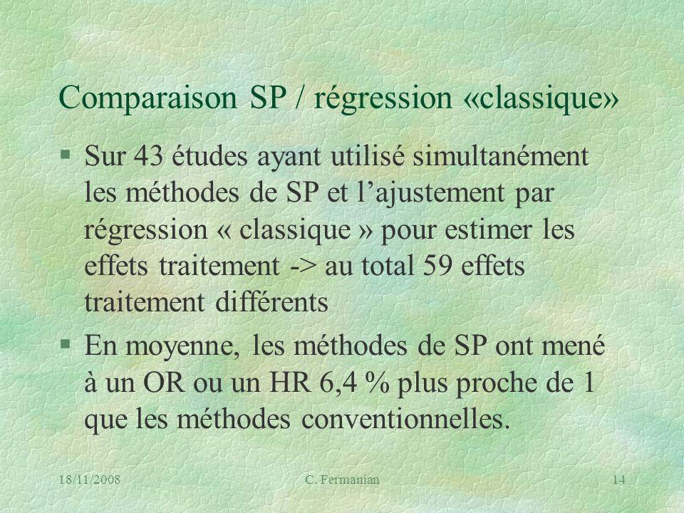18/11/2008C. Fermanian14 Comparaison SP / régression «classique» §Sur 43 études ayant utilisé simultanément les méthodes de SP et lajustement par régr