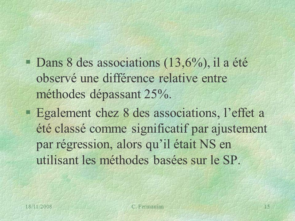 18/11/2008C. Fermanian15 §Dans 8 des associations (13,6%), il a été observé une différence relative entre méthodes dépassant 25%. §Egalement chez 8 de