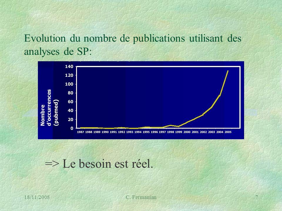18/11/2008C. Fermanian7 Evolution du nombre de publications utilisant des analyses de SP: => Le besoin est réel.