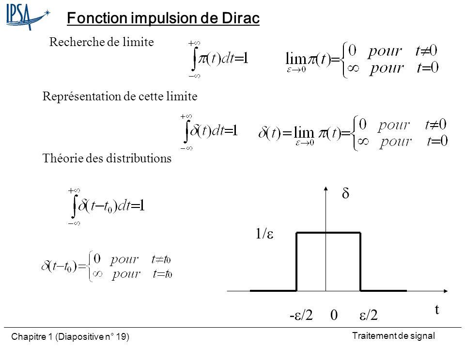 Traitement de signal Chapitre 1 (Diapositive n° 19) Fonction impulsion de Dirac Théorie des distributions Recherche de limite Représentation de cette