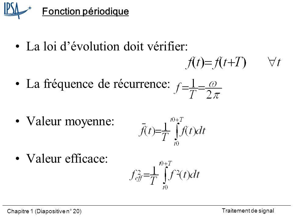 Traitement de signal Chapitre 1 (Diapositive n° 20) Fonction périodique La loi dévolution doit vérifier: La fréquence de récurrence: Valeur moyenne: V