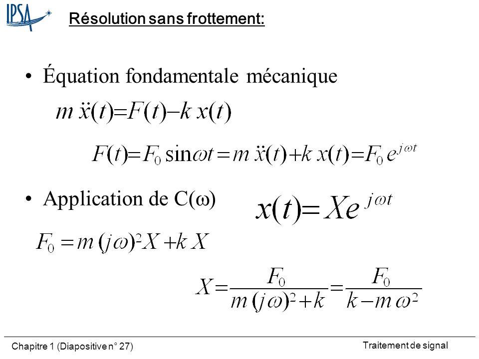 Traitement de signal Chapitre 1 (Diapositive n° 27) Résolution sans frottement: Équation fondamentale mécanique Application de C( )