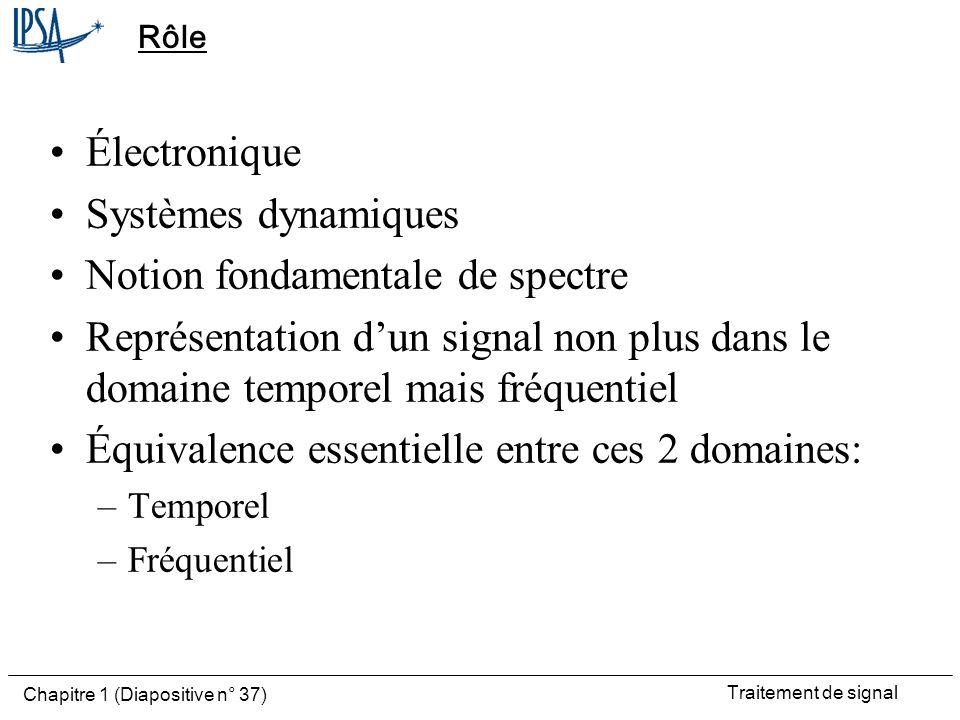 Traitement de signal Chapitre 1 (Diapositive n° 37) Rôle Électronique Systèmes dynamiques Notion fondamentale de spectre Représentation dun signal non