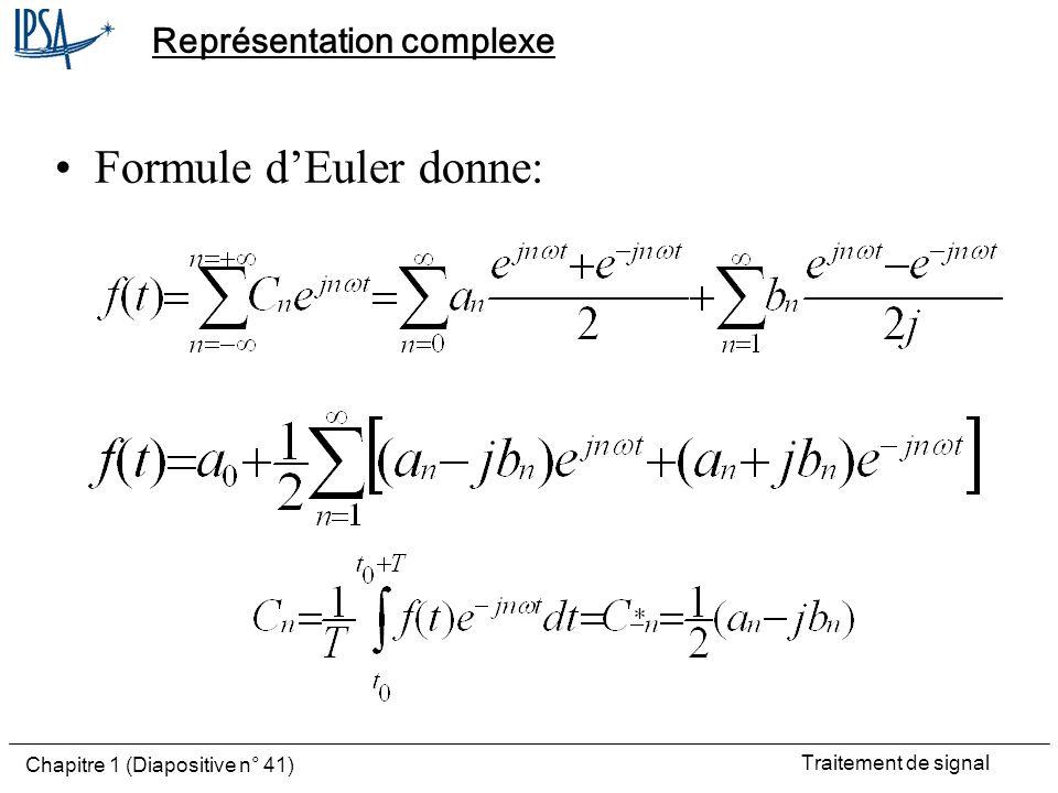 Traitement de signal Chapitre 1 (Diapositive n° 41) Représentation complexe Formule dEuler donne: