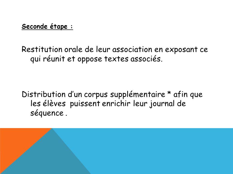 Seconde étape : Restitution orale de leur association en exposant ce qui réunit et oppose textes associés. Distribution dun corpus supplémentaire * af