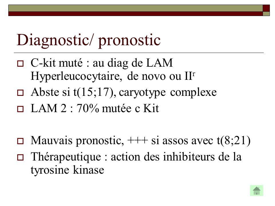 Diagnostic/ pronostic C-kit muté : au diag de LAM Hyperleucocytaire, de novo ou II r Abste si t(15;17), caryotype complexe LAM 2 : 70% mutée c Kit Mau