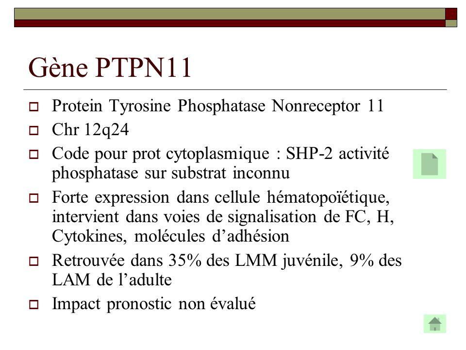 Gène PTPN11 Protein Tyrosine Phosphatase Nonreceptor 11 Chr 12q24 Code pour prot cytoplasmique : SHP-2 activité phosphatase sur substrat inconnu Forte