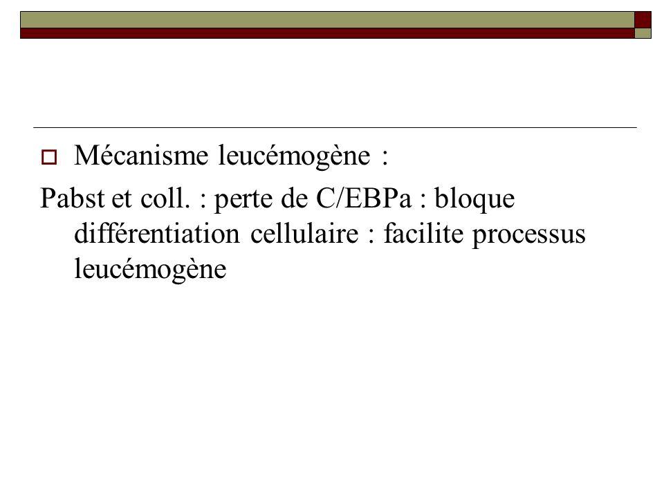 Mécanisme leucémogène : Pabst et coll. : perte de C/EBPa : bloque différentiation cellulaire : facilite processus leucémogène