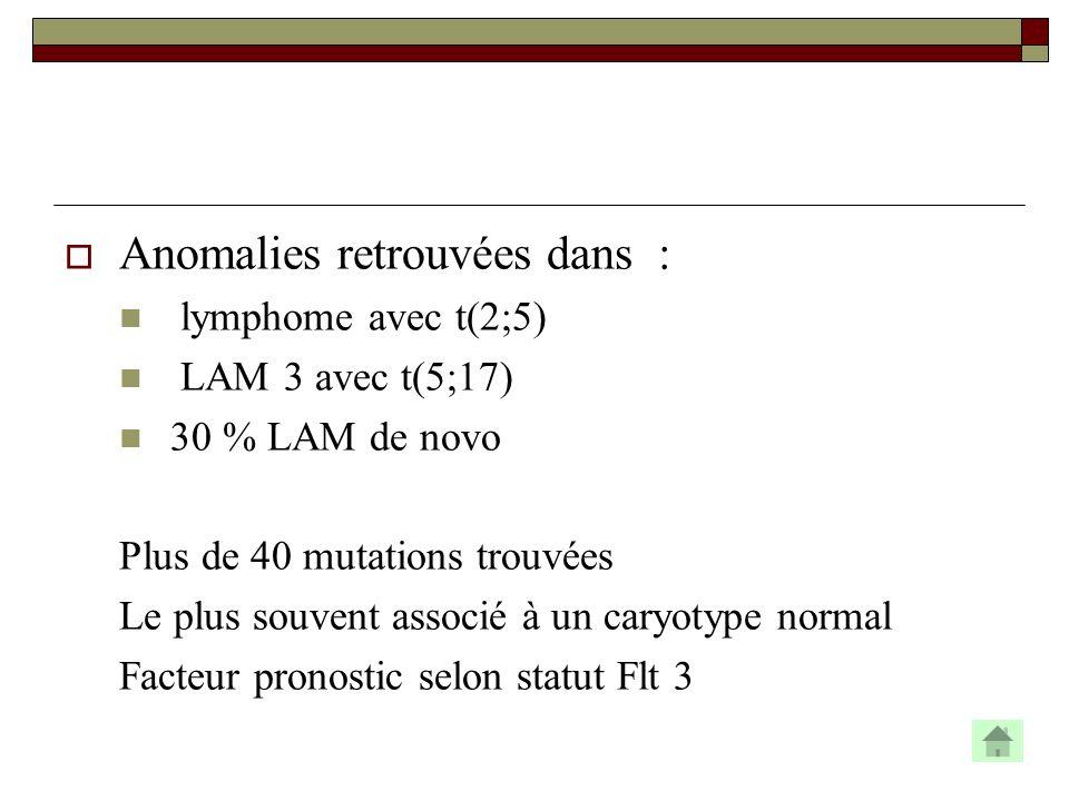 Anomalies retrouvées dans : lymphome avec t(2;5) LAM 3 avec t(5;17) 30 % LAM de novo Plus de 40 mutations trouvées Le plus souvent associé à un caryot