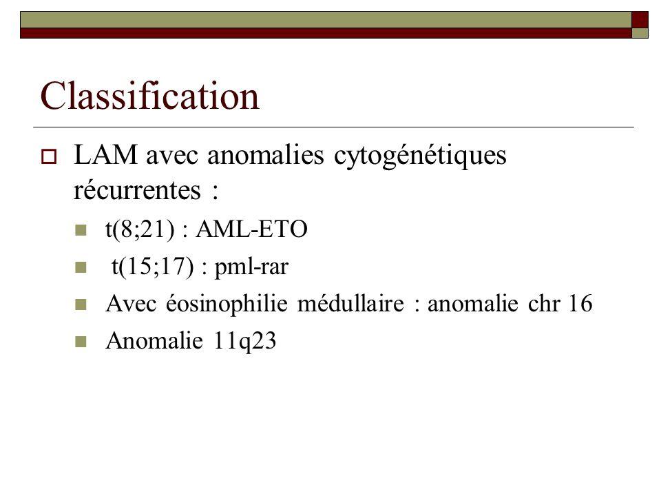 Classification LAM avec anomalies cytogénétiques récurrentes : t(8;21) : AML-ETO t(15;17) : pml-rar Avec éosinophilie médullaire : anomalie chr 16 Ano
