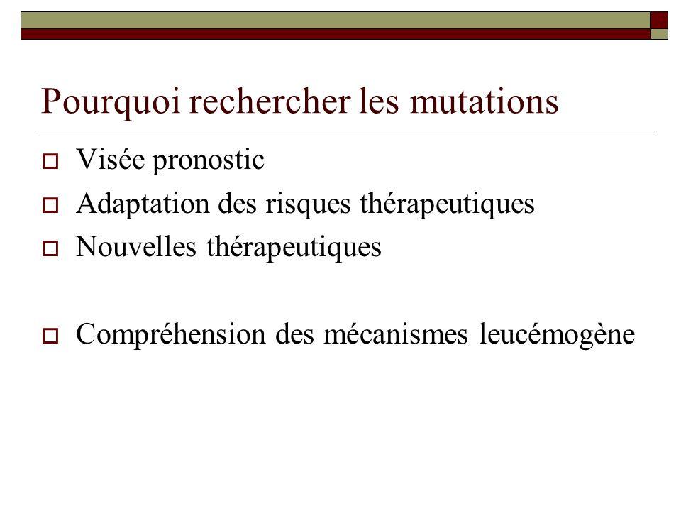 Pourquoi rechercher les mutations Visée pronostic Adaptation des risques thérapeutiques Nouvelles thérapeutiques Compréhension des mécanismes leucémog