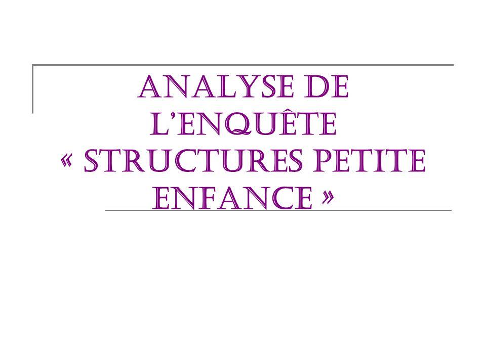 ANALYSE DE LENQUÊTE « STRUCTURES PETITE ENFANCE »