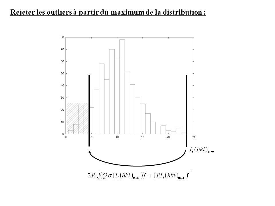Rejeter les outliers à partir du maximum de la distribution :