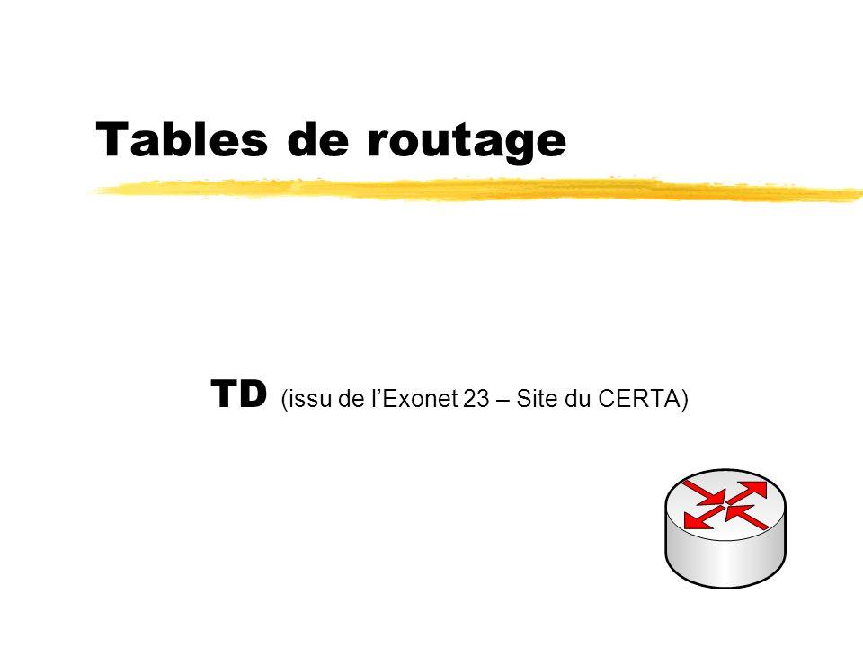 Tables de routage TD (issu de lExonet 23 – Site du CERTA)