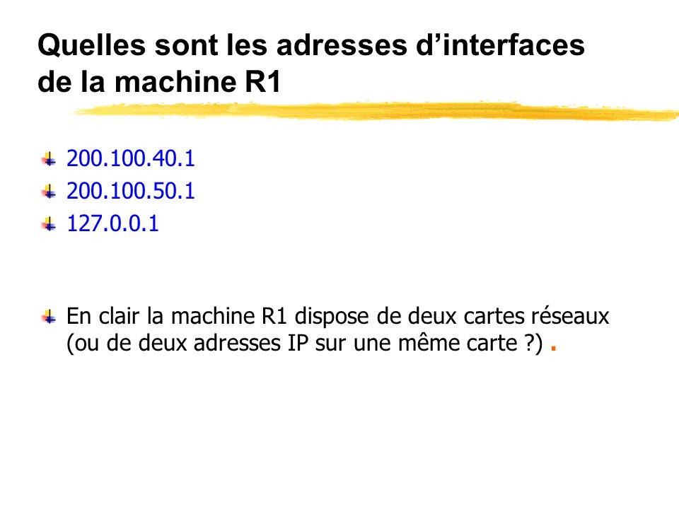 Table de routage de R1 L adresse réseau 224.0.0.0 (Adresse multidestinataires (multicast) de classe D) est utilisée en adressage multipoints. Ladresse