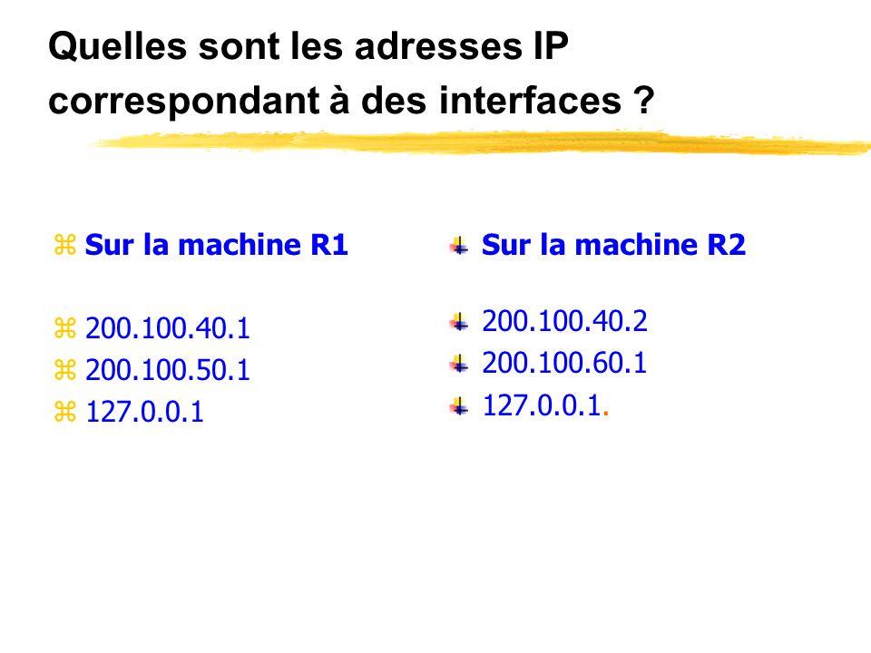 8° ligne machine R1 Pour atteindre ladresse de réseau : 200.100.60.0 (en fait une quelconque machine appartenant à ce réseau) dont la partie réseau es
