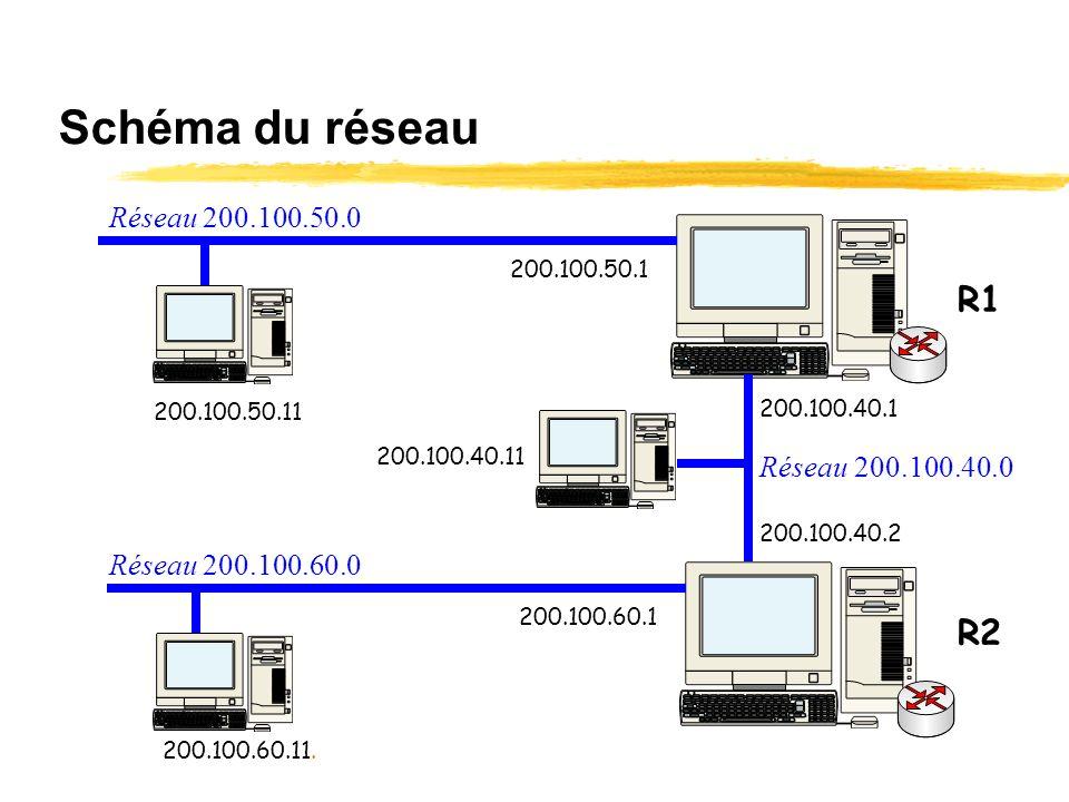 Quel rôle jouent les postes R1 et R2 ? Dans la mesure où ils disposent chacun de deux interfaces ils jouent le rôle de ? routeur Le service de routage