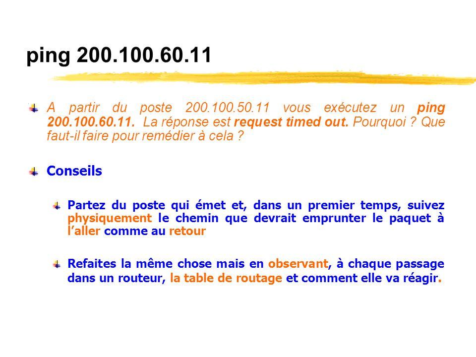 Table de routage du poste 200.100.50.11 Ladresse réseau 0.0.0.0 désigne une route par défaut pour tout réseau non « connu » (cas dune adresse sur Inte