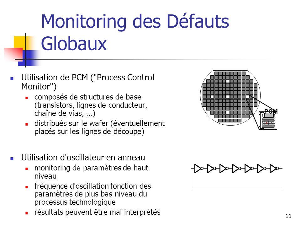Monitoring des Défauts Globaux Utilisation de PCM (
