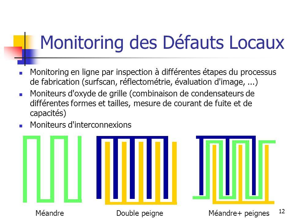 Monitoring des Défauts Locaux Monitoring en ligne par inspection à différentes étapes du processus de fabrication (surfscan, réflectométrie, évaluatio