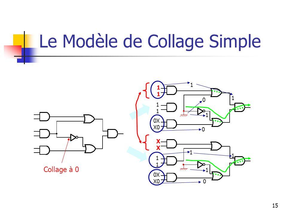 Le Modèle de Collage Simple 15
