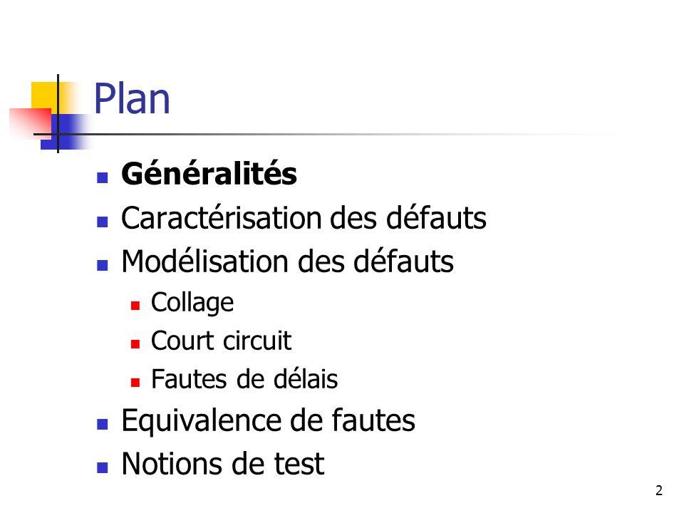 Plan Généralités Caractérisation des défauts Modélisation des défauts Collage Court circuit Fautes de délais Equivalence de fautes Notions de test 2