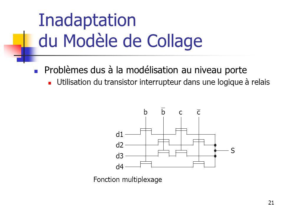 Inadaptation du Modèle de Collage Problèmes dus à la modélisation au niveau porte Utilisation du transistor interrupteur dans une logique à relais S b