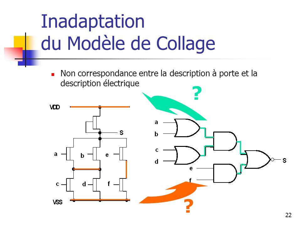 Inadaptation du Modèle de Collage Non correspondance entre la description à porte et la description électrique ? ? 22