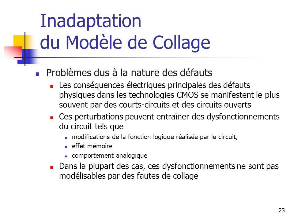 Inadaptation du Modèle de Collage Problèmes dus à la nature des défauts Les conséquences électriques principales des défauts physiques dans les techno