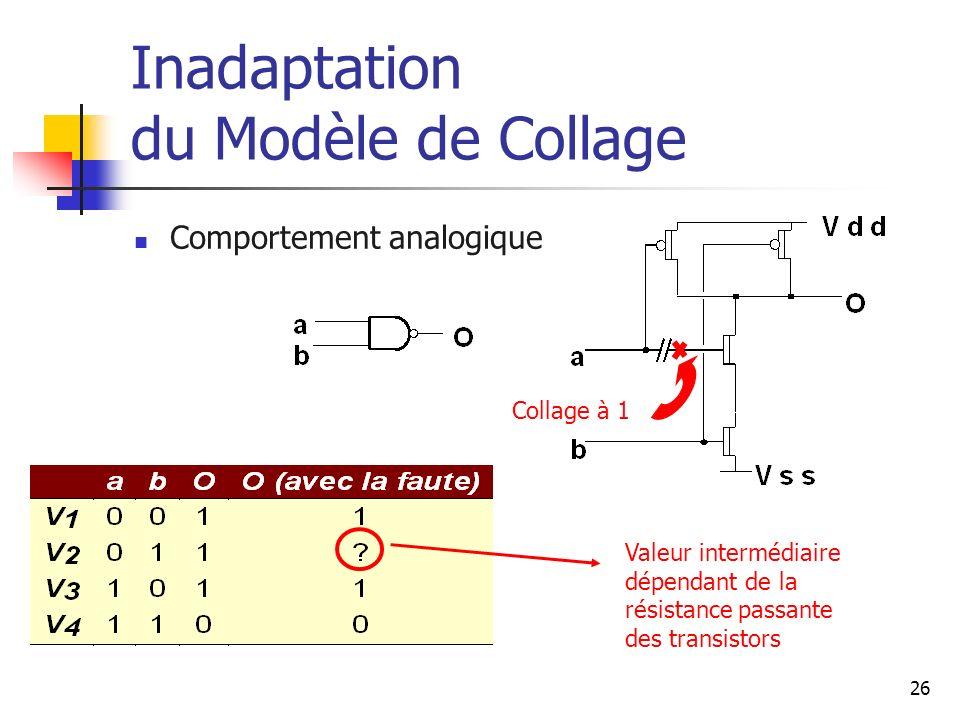 Inadaptation du Modèle de Collage Comportement analogique Collage à 1 Valeur intermédiaire dépendant de la résistance passante des transistors 26