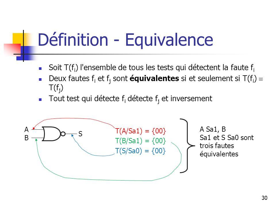 Définition - Equivalence Soit T(f i ) l'ensemble de tous les tests qui détectent la faute f i Deux fautes f i et f j sont équivalentes si et seulement