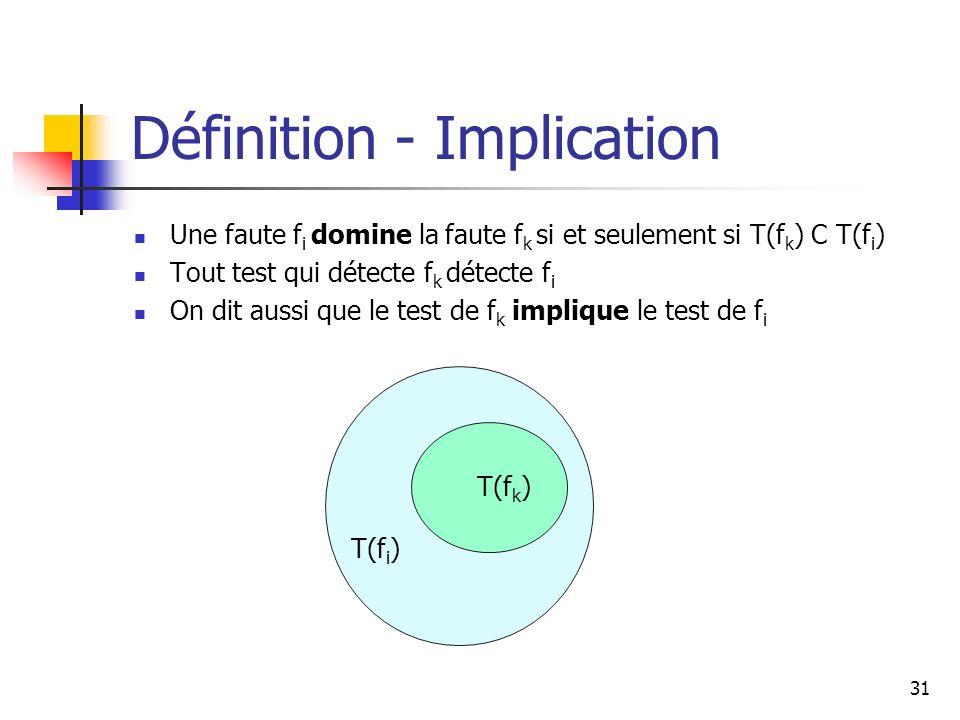 Définition - Implication Une faute f i domine la faute f k si et seulement si T(f k ) C T(f i ) Tout test qui détecte f k détecte f i On dit aussi que