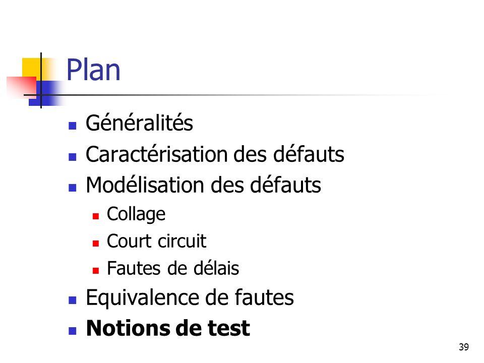 Plan Généralités Caractérisation des défauts Modélisation des défauts Collage Court circuit Fautes de délais Equivalence de fautes Notions de test 39