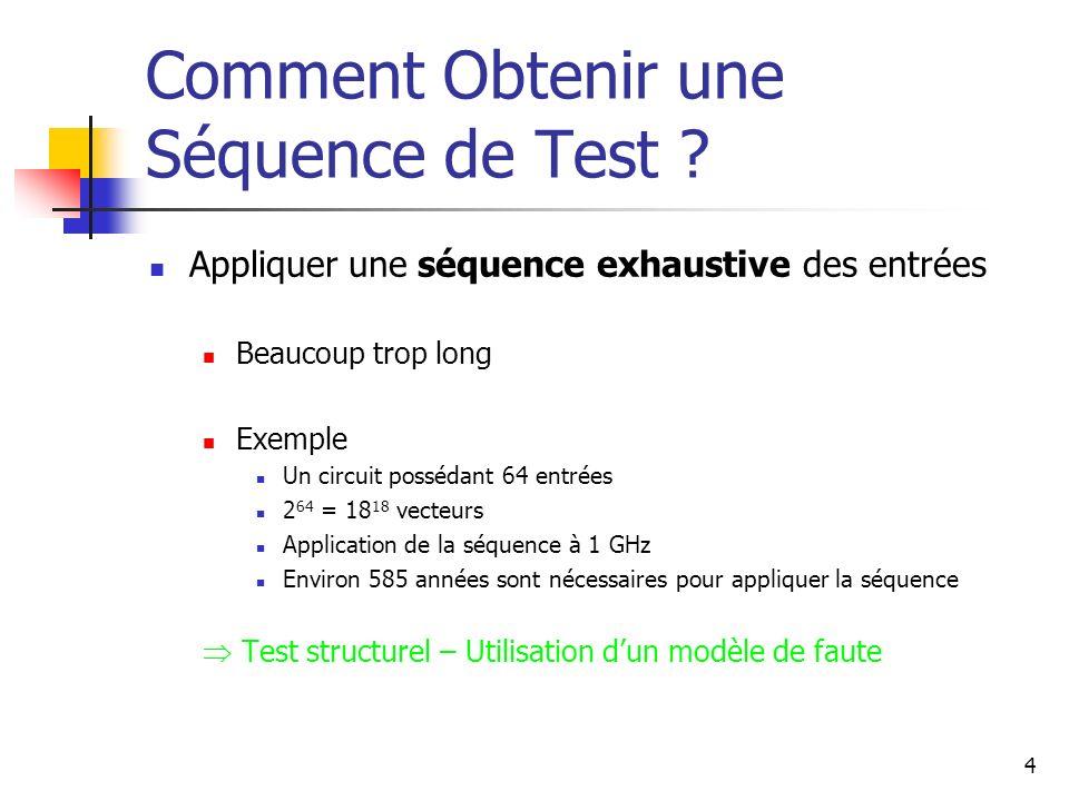Comment Obtenir une Séquence de Test ? Appliquer une séquence exhaustive des entrées Beaucoup trop long Exemple Un circuit possédant 64 entrées 2 64 =