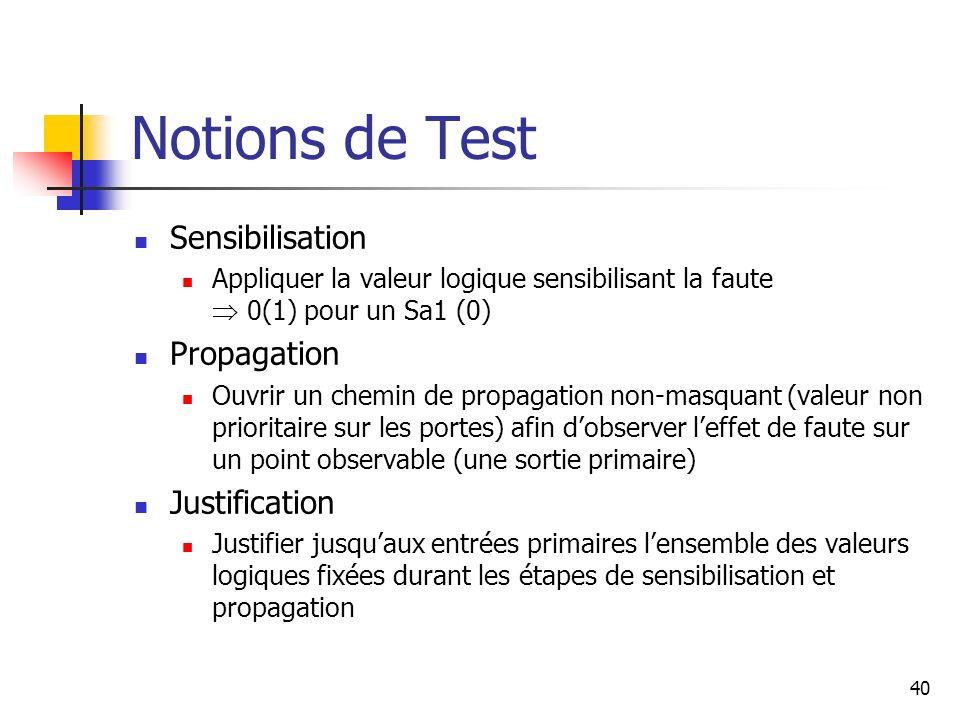 Notions de Test Sensibilisation Appliquer la valeur logique sensibilisant la faute 0(1) pour un Sa1 (0) Propagation Ouvrir un chemin de propagation no